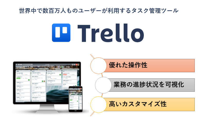 Trello(トレロ)製品詳細1
