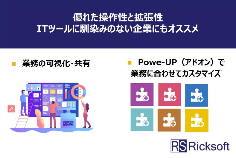 Trello(トレロ)製品詳細2