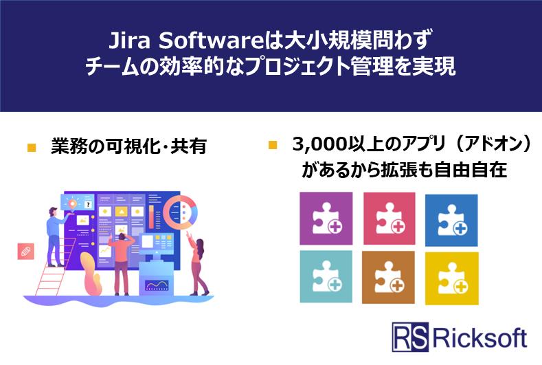 Jira Software(ジラ ソフトウェア)製品詳細2