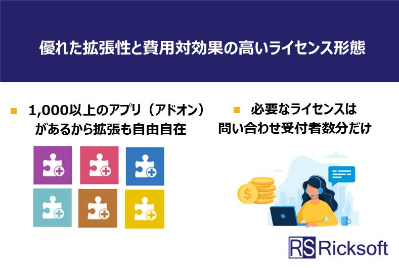 Jira Service Management製品詳細3