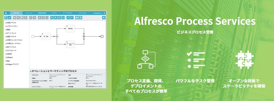 Alfresco(アルフレスコ)製品詳細3