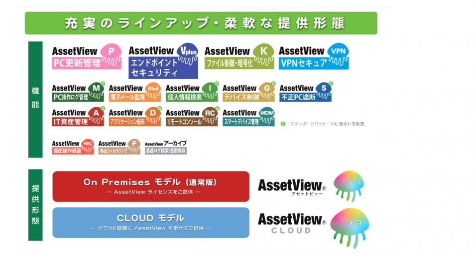 AssetView製品詳細3