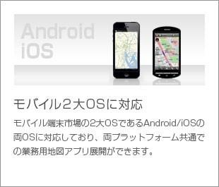 MapFan SDK for Andoroid/iOS製品詳細1
