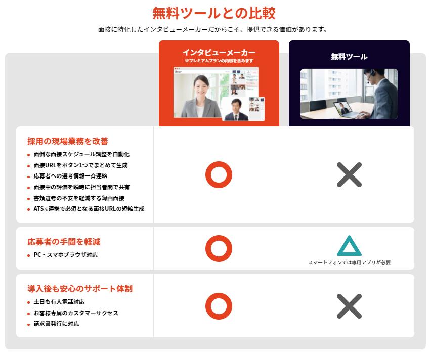 インタビューメーカー製品詳細3