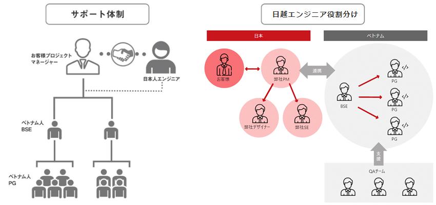 プライムハイブリット製品詳細3