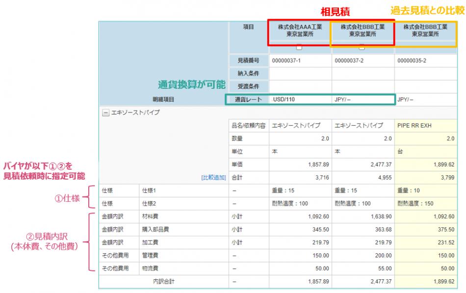 LinDo購買製品詳細2