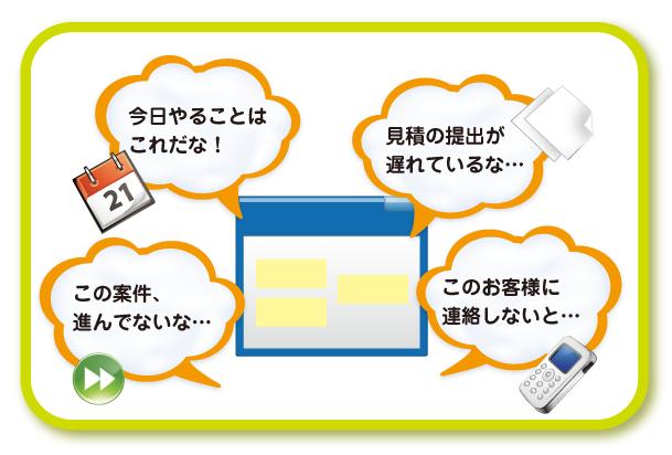 リフォーム統合管理システムSAKSAK製品詳細3
