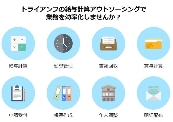 給与アウトソーシング製品詳細3