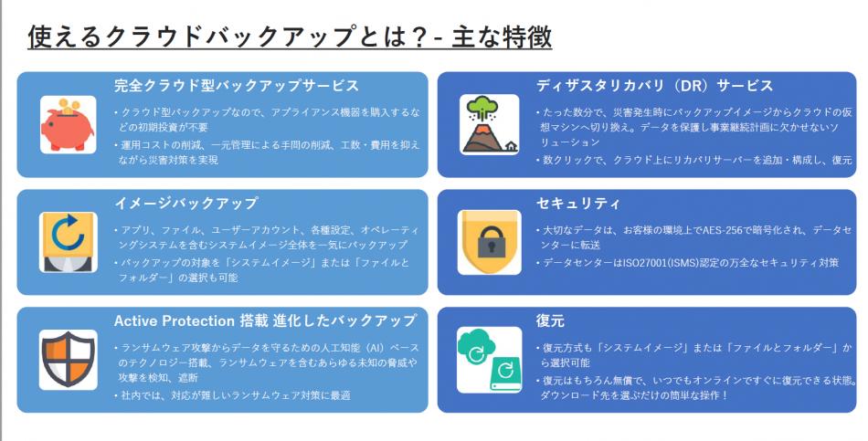 使えるクラウドバックアップ+製品詳細2