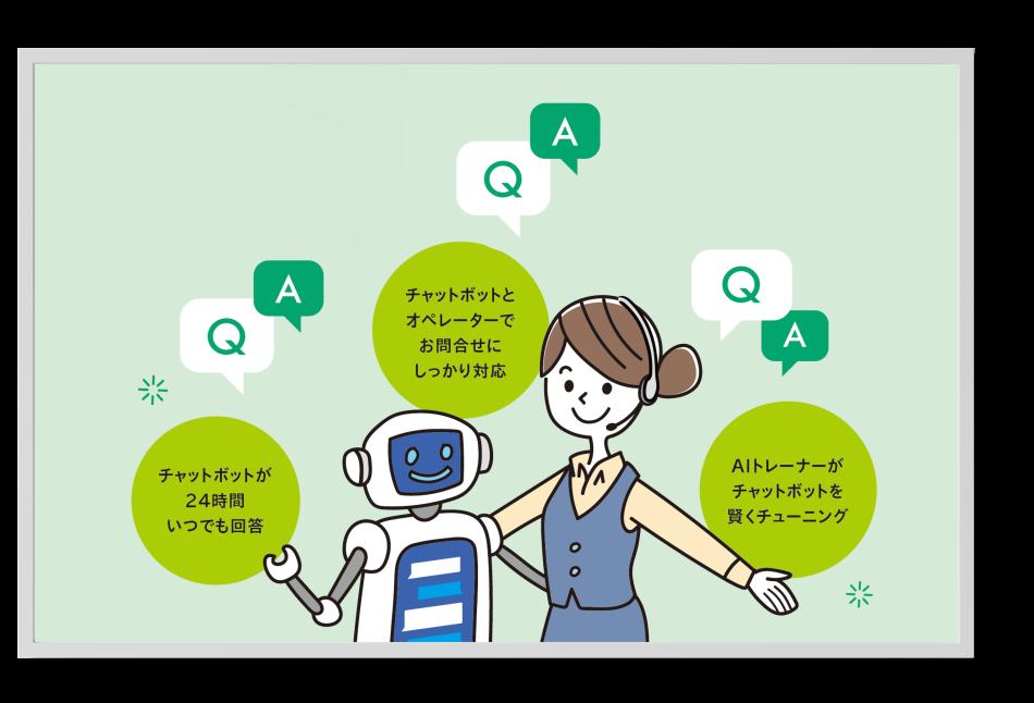 AIコンタクトセンター製品詳細1