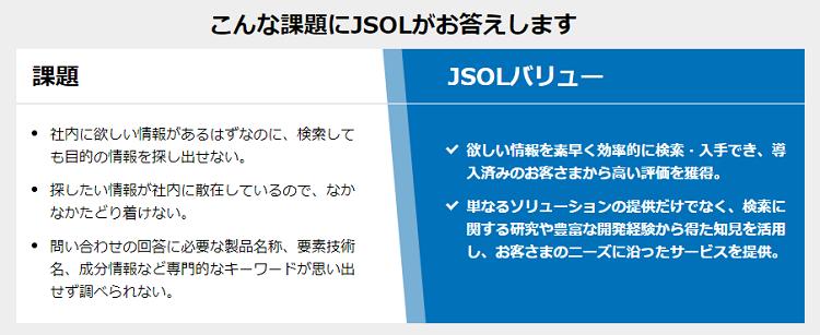 J-Insight®製品詳細1