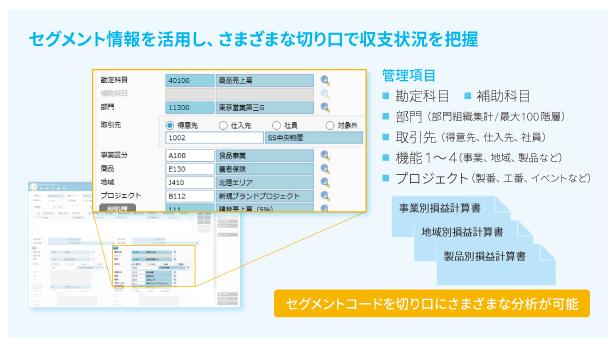 SuperStream-NX統合会計製品詳細3