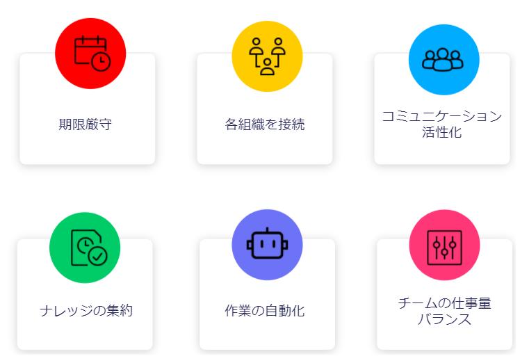monday.com製品詳細2