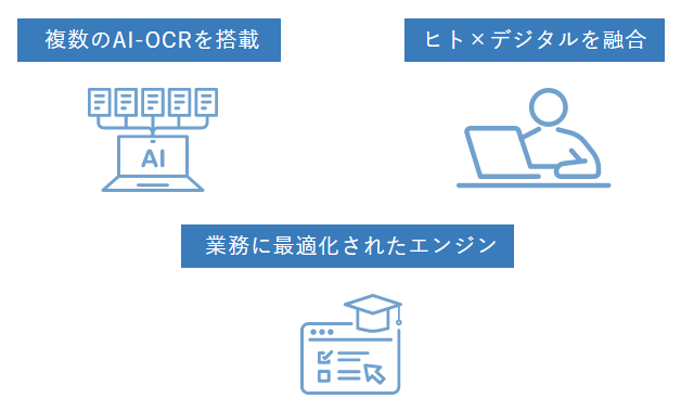 COMITX AIデータエントリー製品詳細2