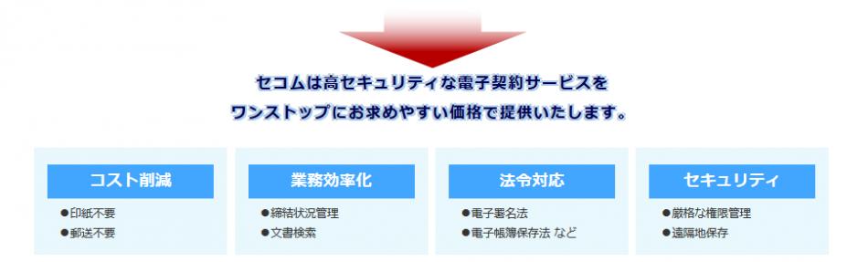 セコムあんしん電子契約サービス製品詳細2