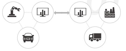 生産管理システム Factory-ONE 電脳工場MF製品詳細2