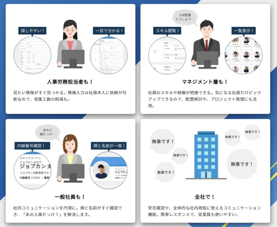 ジョブカン労務HR製品詳細2