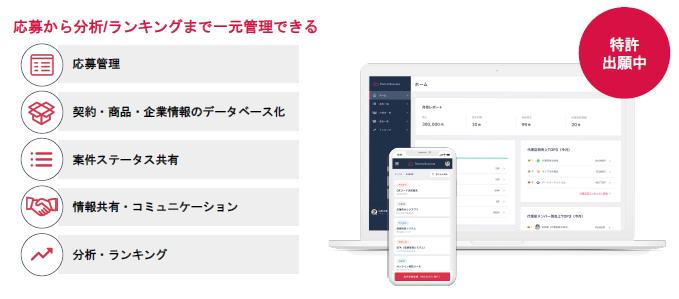 パートナーサクセス製品詳細1