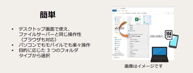 コワークストレージ製品詳細3
