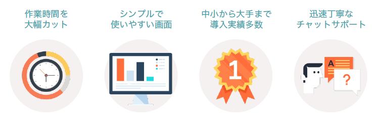 コムニコ マーケティングスイート製品詳細2