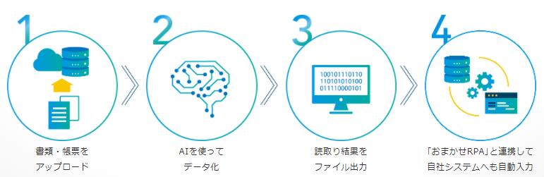 AIよみとーる製品詳細3