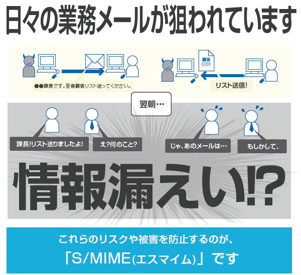 S/MIME用証明書製品詳細1
