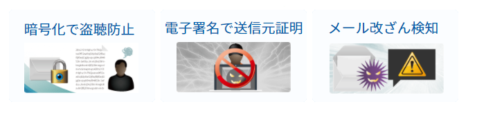 S/MIME用証明書製品詳細3