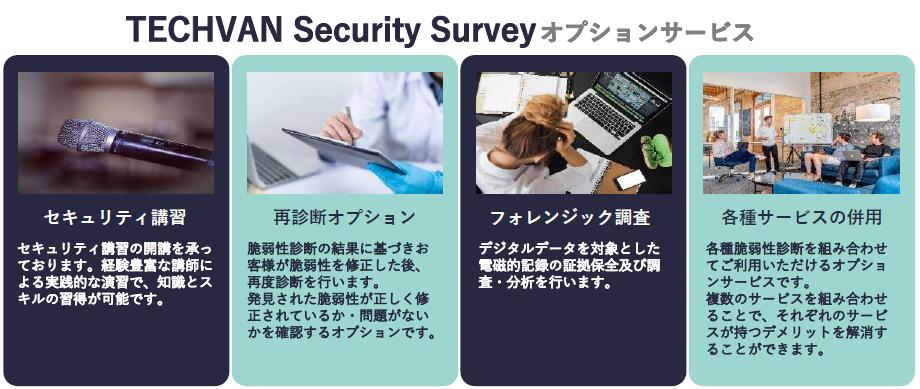 """脆弱性診断サービス""""Techvan Security Survey""""製品詳細3"""