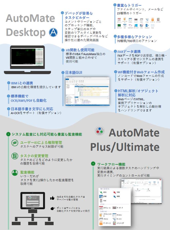 AutoMate製品詳細3