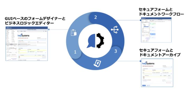 Webdocsフォームズマネジメント製品詳細2