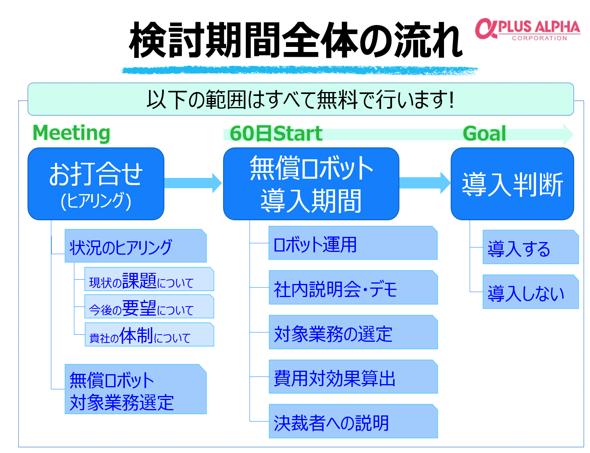 SynchRoid製品詳細3
