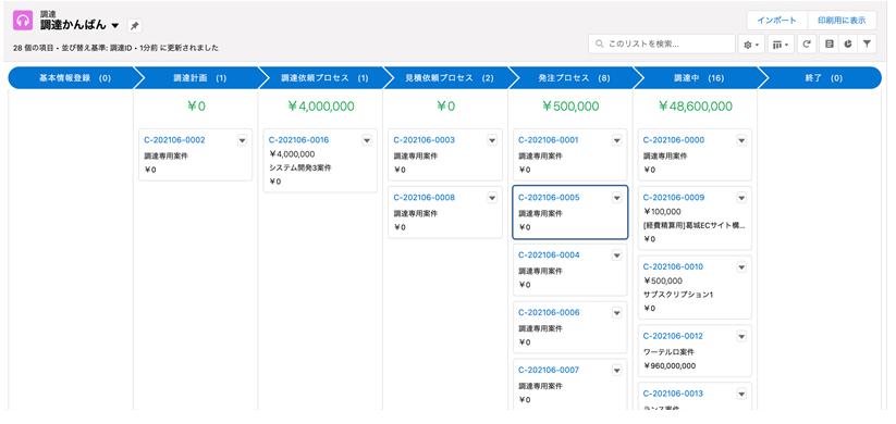 RobotERPツバイソ「調達プロセス」製品詳細2