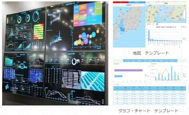 データの可視化とレポート出力 FineReport製品詳細2