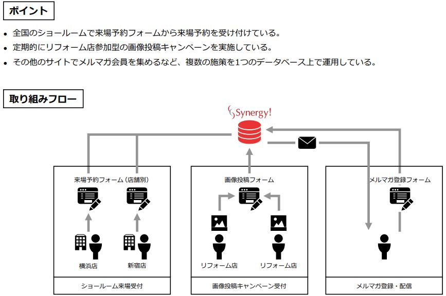 Synergy!製品詳細3
