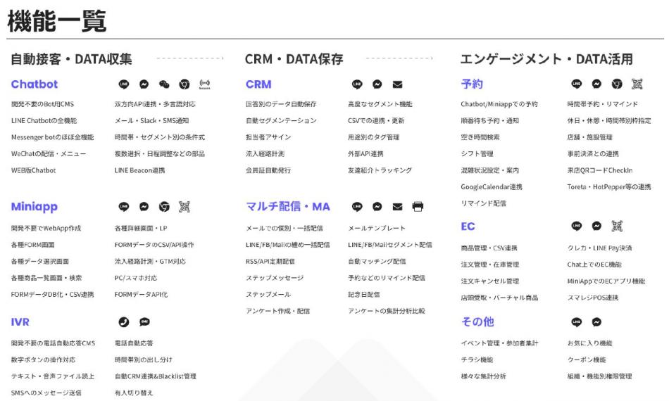 anybot製品詳細2