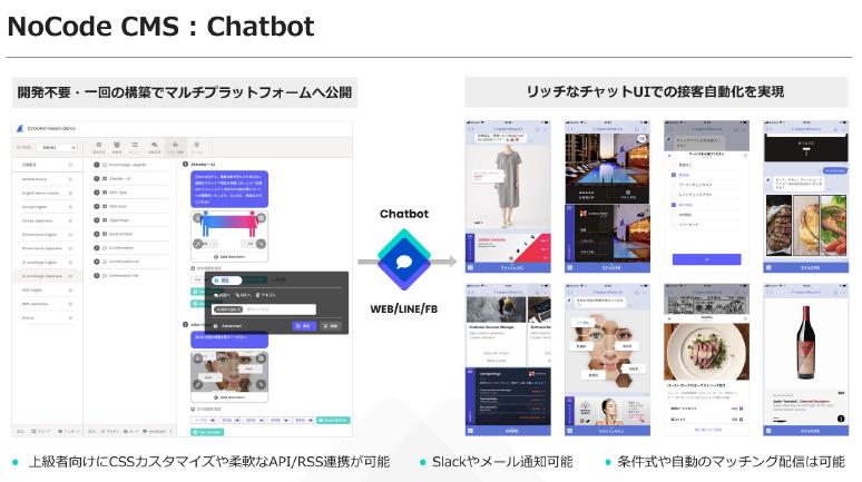 anybot製品詳細3