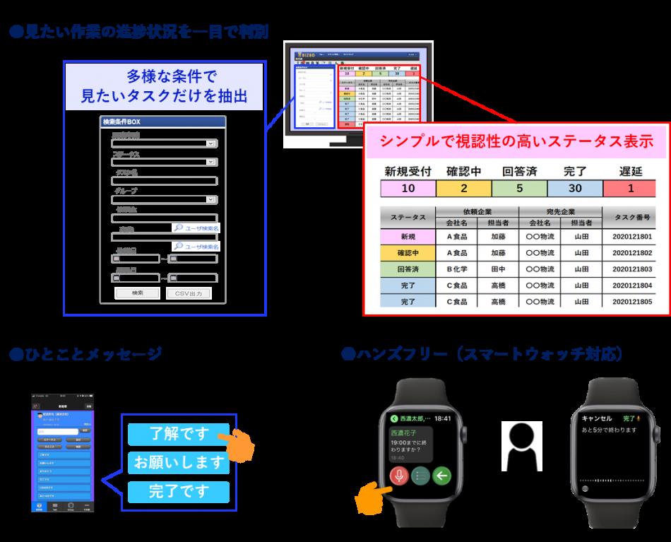 『BIZBO』製品詳細2