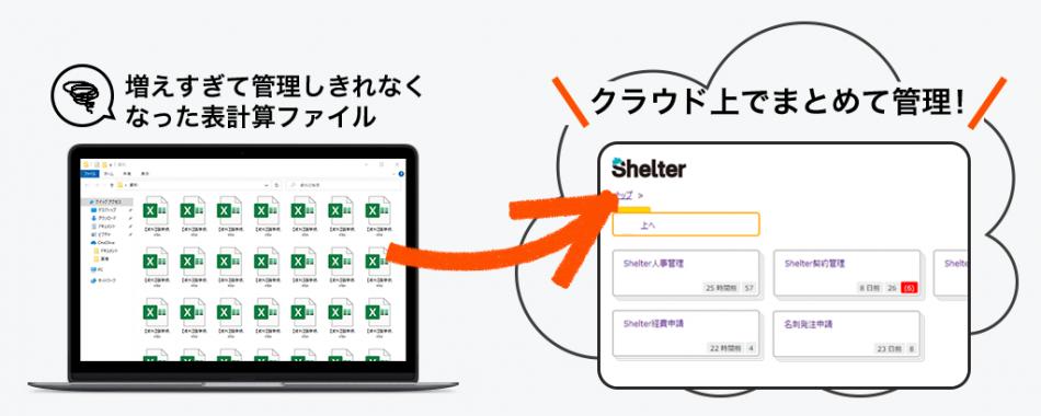 Shelter製品詳細3