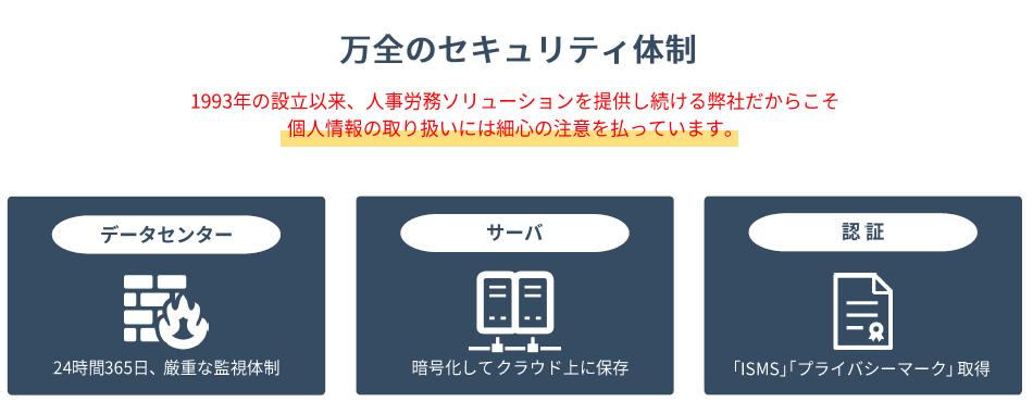 i-CRM製品詳細3
