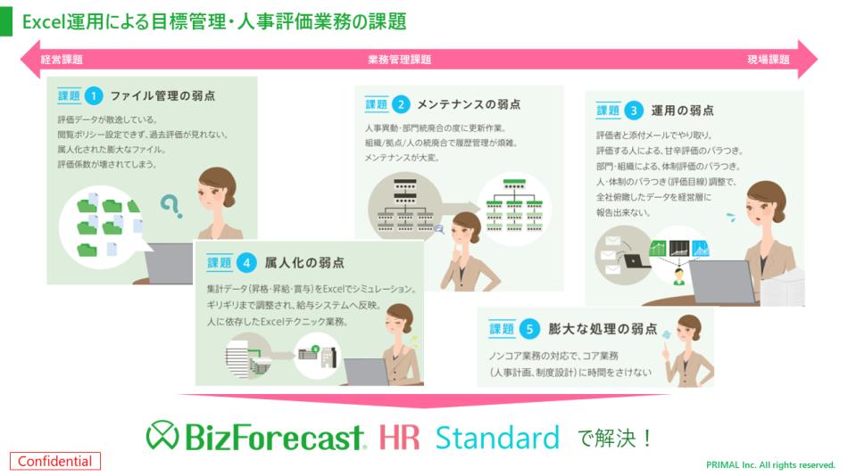 評価管理【BizForecastHR】製品詳細2