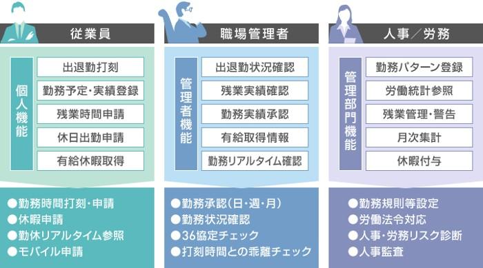 「リシテアシリーズ」製品詳細1