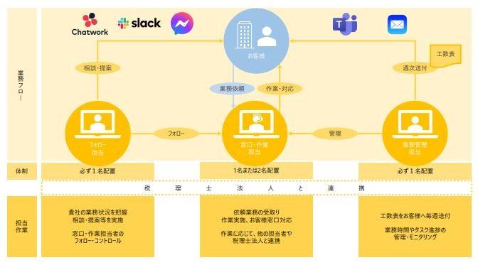 SUPPORT+iA製品詳細1