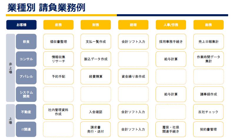 SUPPORT+iA製品詳細3