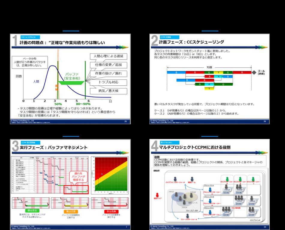 プロジェクトマネジメント研修(CCPMベーシックコース)製品詳細2