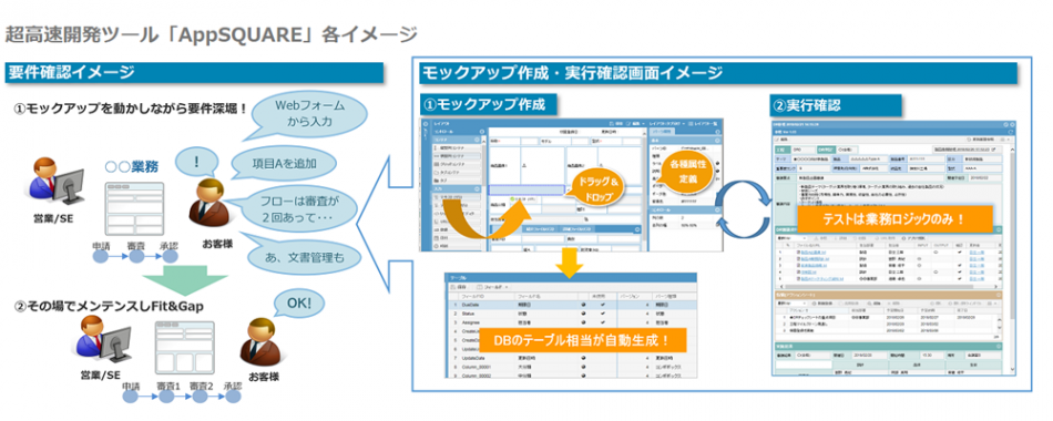 AppSQUARE製品詳細2