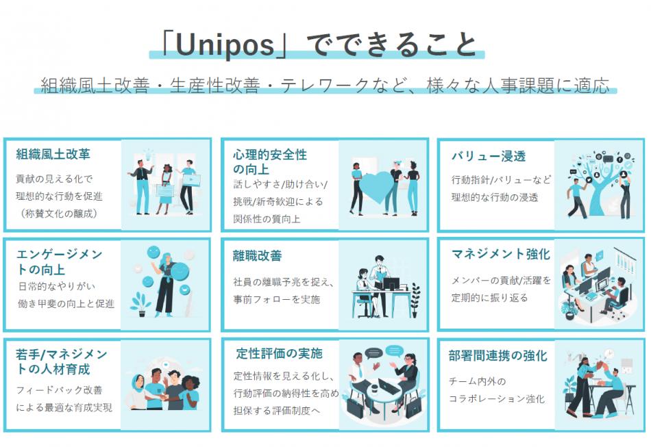 ピアボーナス製品満足度No.1/Unipos 心理的安全性調査や組織貢献レポートも製品詳細2