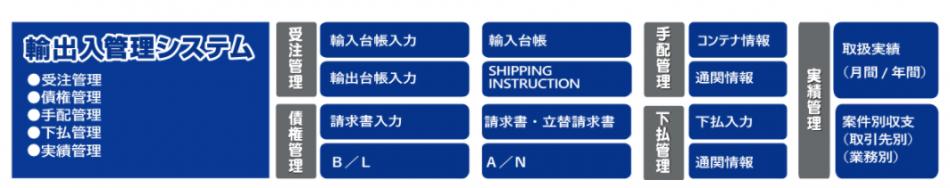 LOGI-Cube PORT製品詳細1
