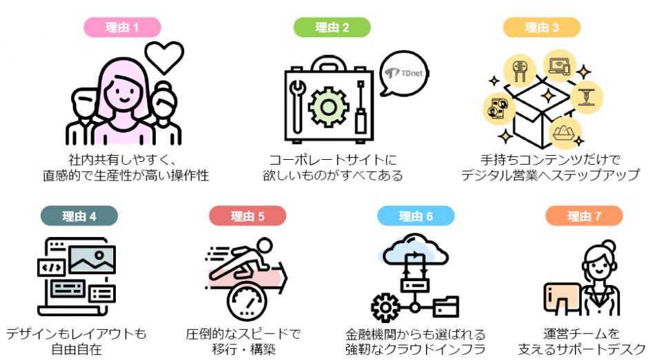 ShareWith製品詳細3
