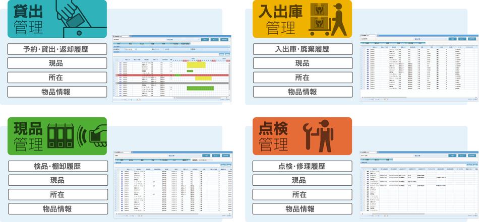 商品の位置や動きをリアルタイムに管理 物品管理システム製品詳細1