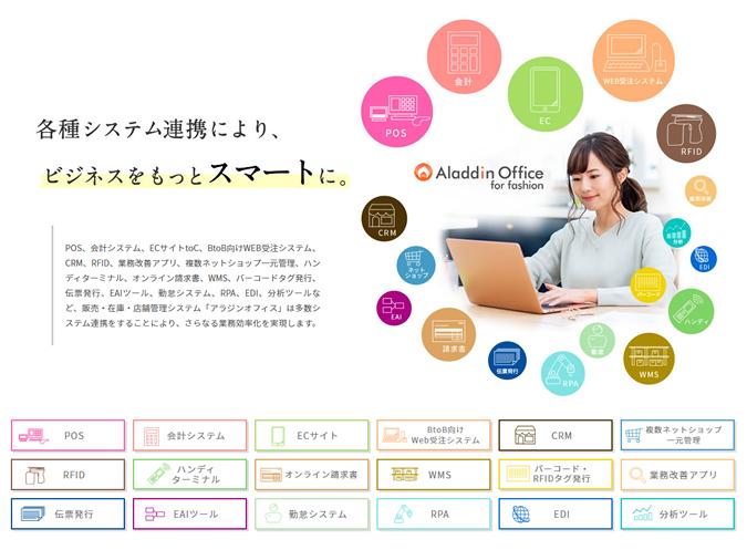 アラジンオフィス for fashion製品詳細3